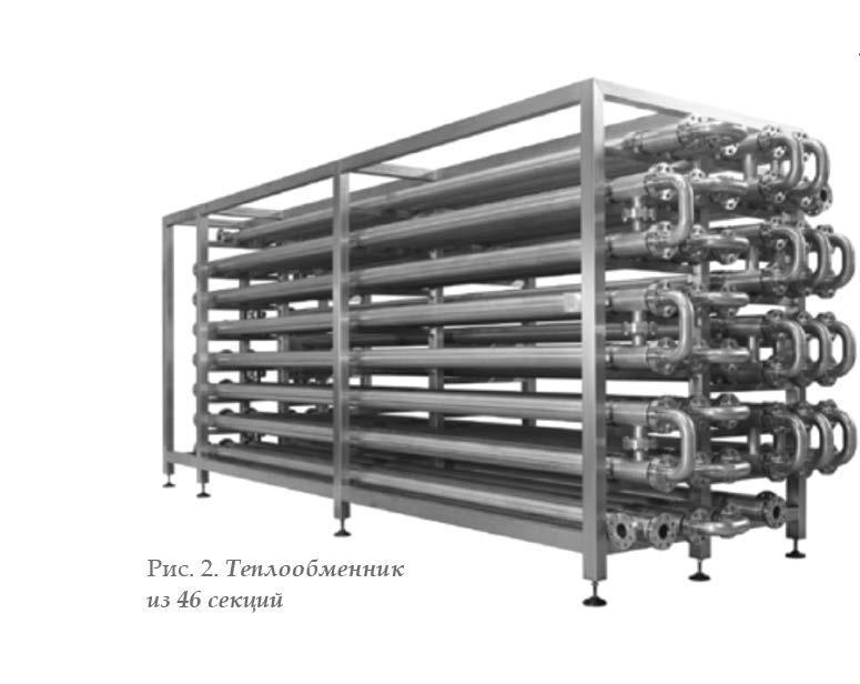 Теплообменники инновации Уплотнения теплообменника Sondex S220 Оренбург